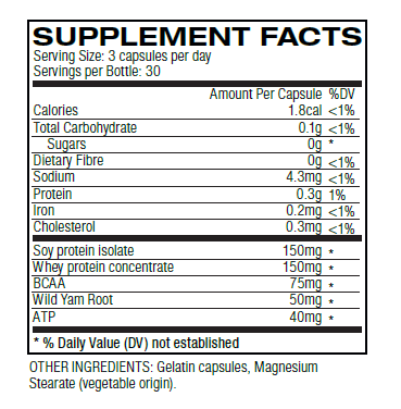 ingrédients d'anvarol