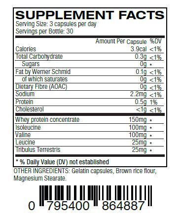 Ingrédients dotiques